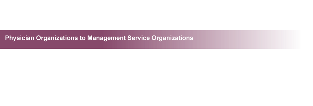 Physician Organizations to Management Service Organizations